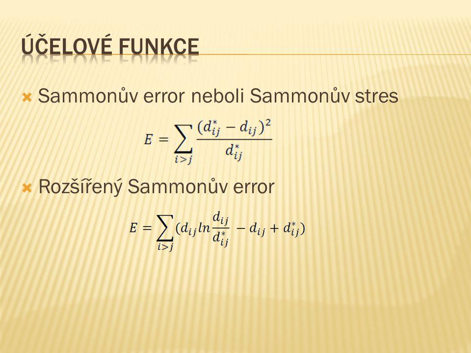  Sammonův error neboli Sammonův stres  Rozšířený Sammonův error