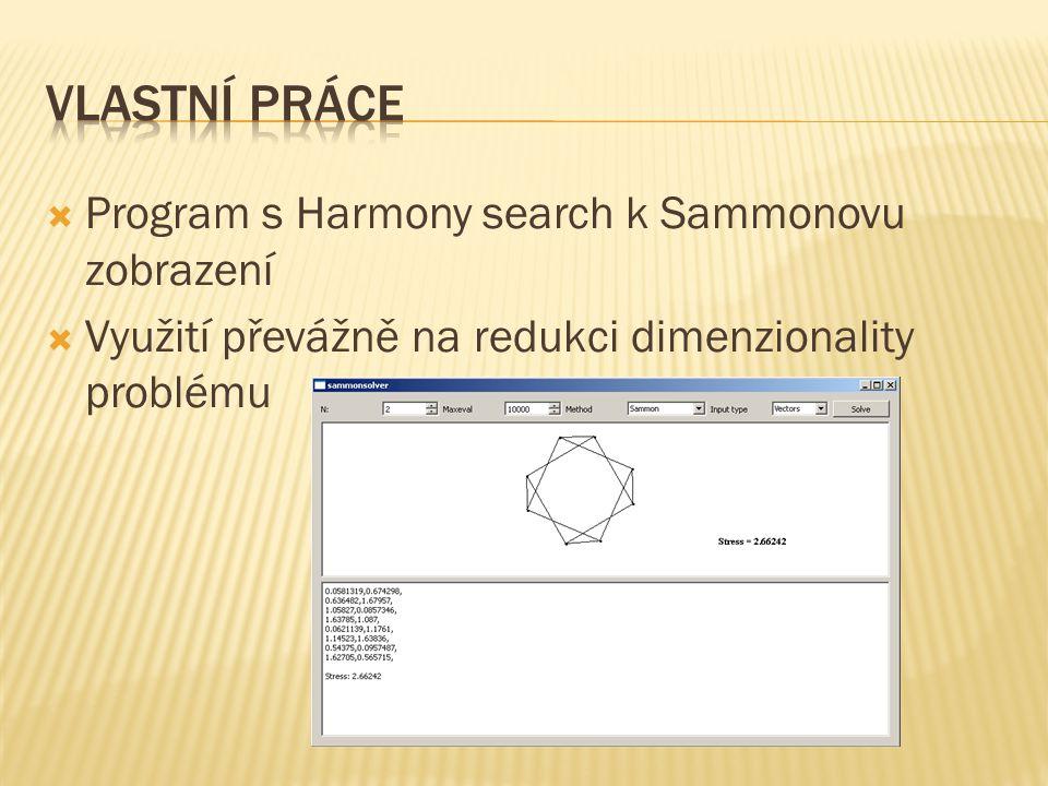  Program s Harmony search k Sammonovu zobrazení  Využití převážně na redukci dimenzionality problému
