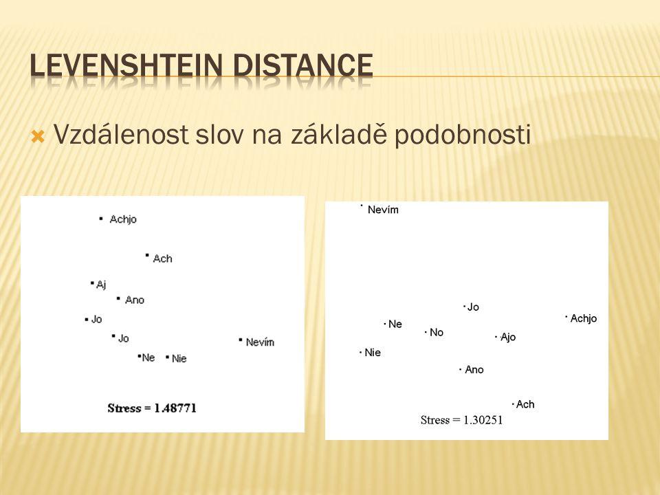  Vzdálenost slov na základě podobnosti