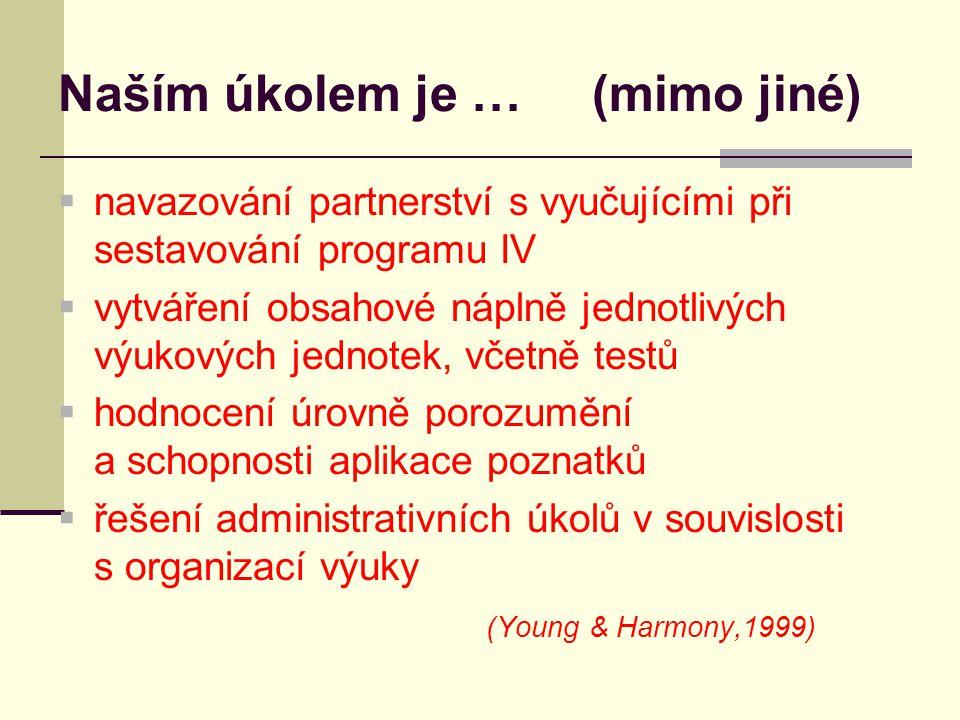 Naším úkolem je … (mimo jiné)  navazování partnerství s vyučujícími při sestavování programu IV  vytváření obsahové náplně jednotlivých výukových jednotek, včetně testů  hodnocení úrovně porozumění a schopnosti aplikace poznatků  řešení administrativních úkolů v souvislosti s organizací výuky (Young & Harmony,1999)