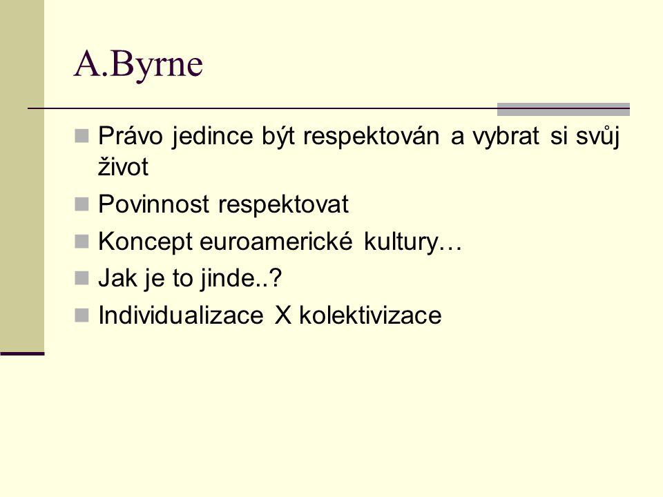 A.Byrne Právo jedince být respektován a vybrat si svůj život Povinnost respektovat Koncept euroamerické kultury… Jak je to jinde...