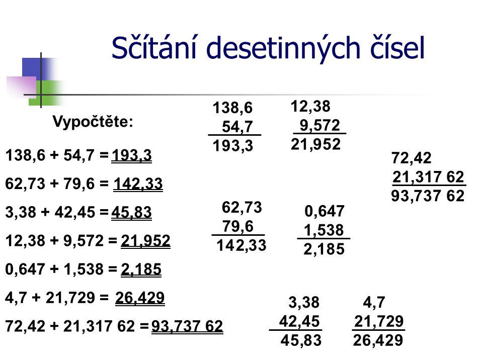 Sčítání desetinných čísel Vypočtěte: 138,6 + 54,7 = 62,73 + 79,6 = 3,38 + 42,45 = 12,38 + 9,572 = 0,647 + 1,538 = 4,7 + 21,729 = 72,42 + 21,317 62 = 1