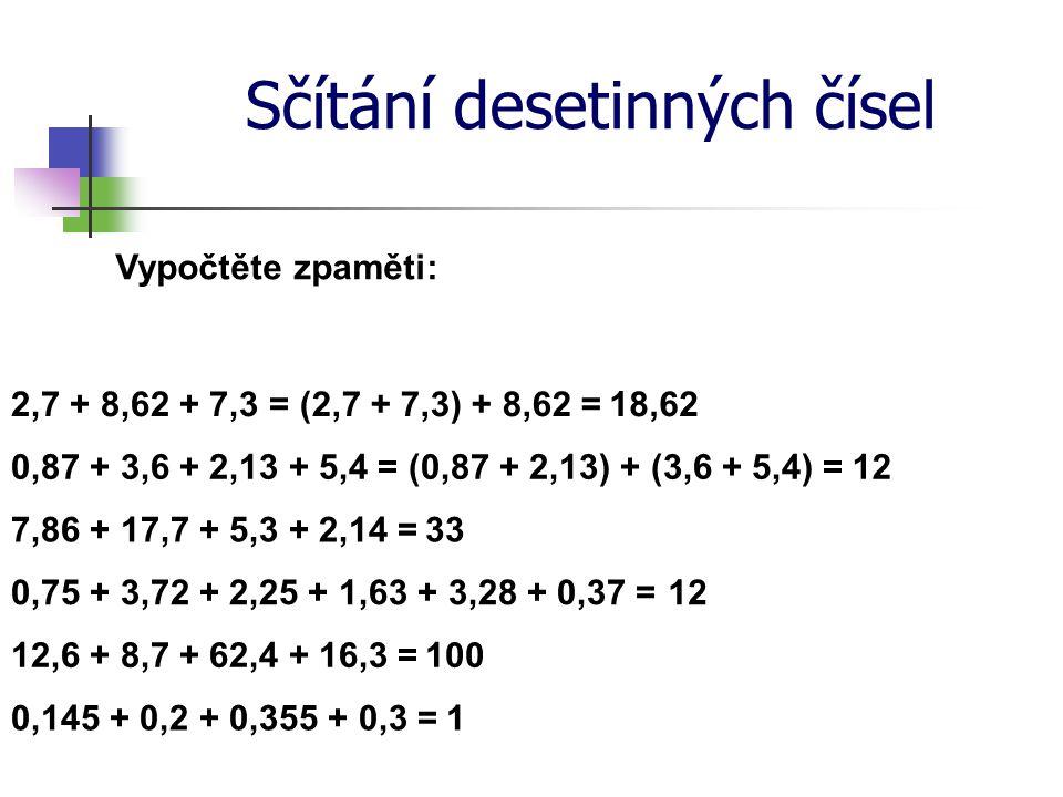 Sčítání desetinných čísel Vypočtěte zpaměti: 2,7 + 8,62 + 7,3 = 7,86 + 17,7 + 5,3 + 2,14 = 18,62 33 120,87 + 3,6 + 2,13 + 5,4 = (2,7 + 7,3) + 8,62 = (