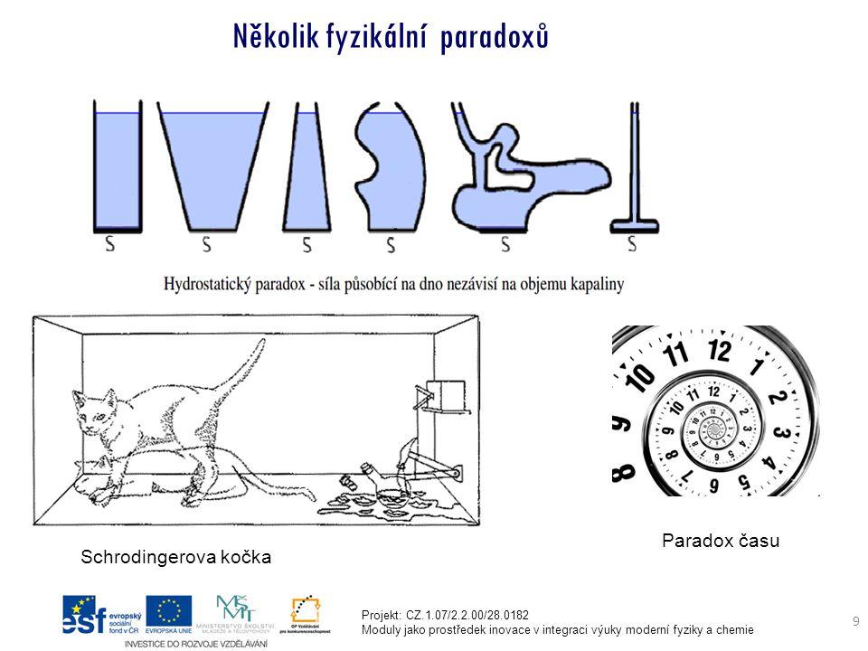 Projekt: CZ.1.07/2.2.00/28.0182 Moduly jako prostředek inovace v integraci výuky moderní fyziky a chemie 9 Několik fyzikální paradoxů Schrodingerova kočka Paradox času