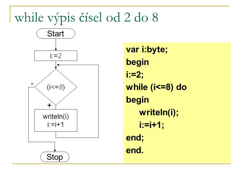 Srovnání výpisu čísel cyklem while a repeat Veškeré příkazy, až na cyklus, jsou stejné.