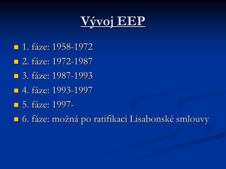 Vývoj EEP 1. fáze: 1958-1972 1. fáze: 1958-1972 2. fáze: 1972-1987 2. fáze: 1972-1987 3. fáze: 1987-1993 3. fáze: 1987-1993 4. fáze: 1993-1997 4. fáze