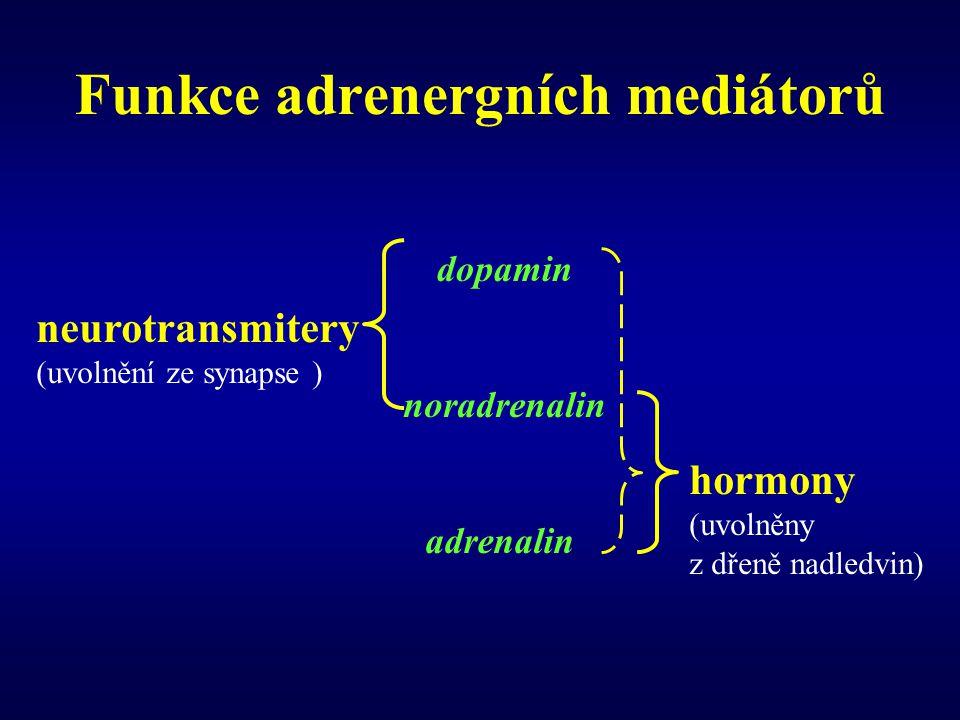 Funkce adrenergních mediátorů dopamin noradrenalin adrenalin neurotransmitery (uvolnění ze synapse ) hormony (uvolněny z dřeně nadledvin)