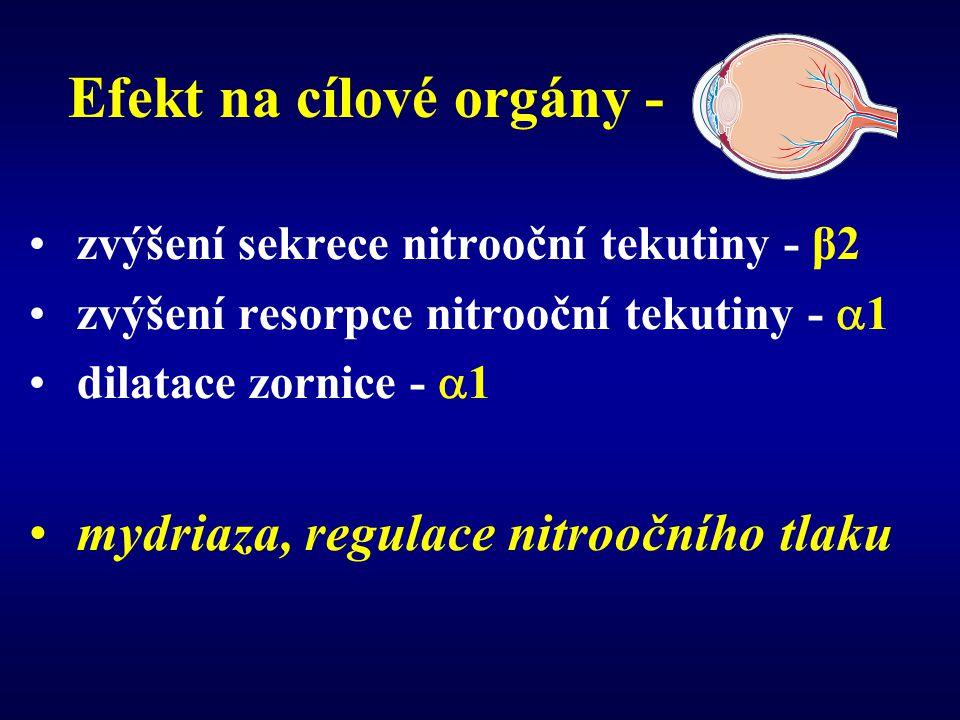 Efekt na cílové orgány - zvýšení sekrece nitrooční tekutiny - β2 zvýšení resorpce nitrooční tekutiny -  1 dilatace zornice -  1 mydriaza, regulace n