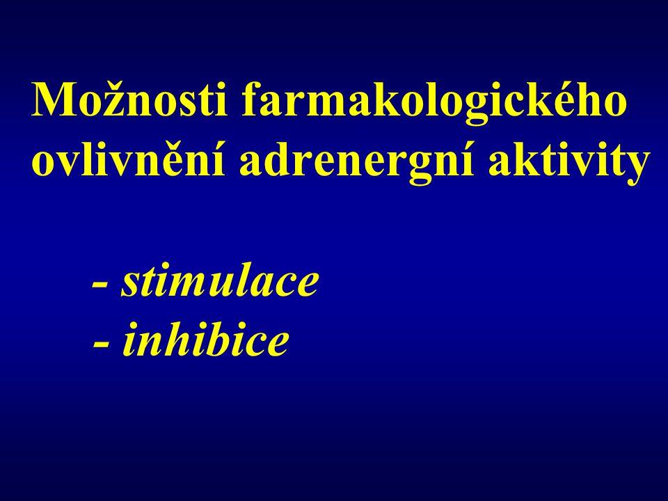 Možnosti farmakologického ovlivnění adrenergní aktivity - stimulace - inhibice