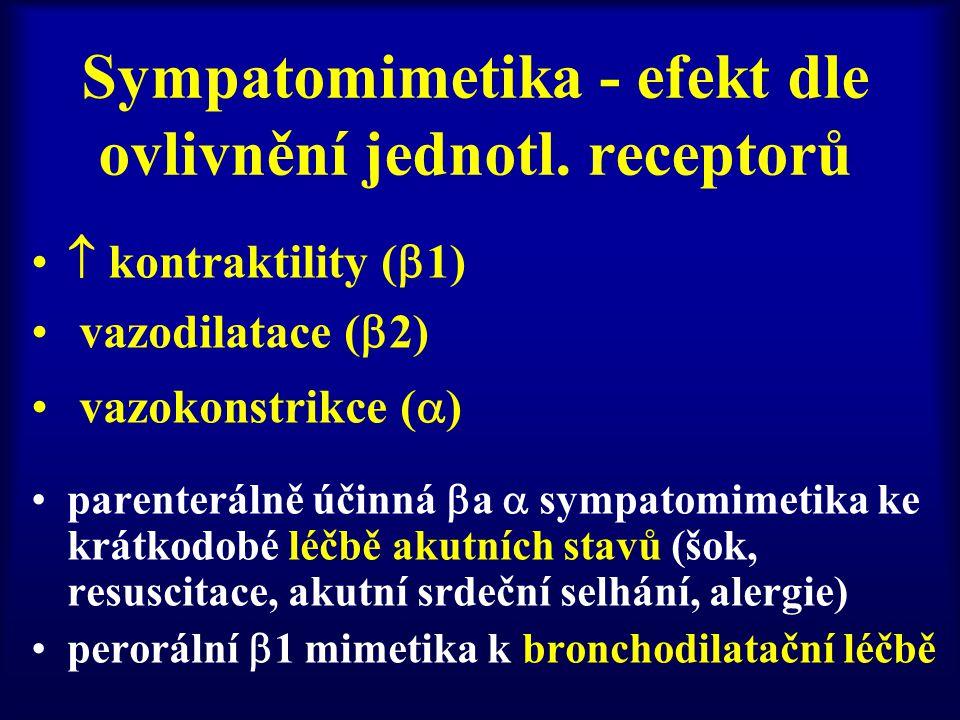 Sympatomimetika - efekt dle ovlivnění jednotl. receptorů  kontraktility (  1) vazodilatace (  2) vazokonstrikce (  ) parenterálně účinná  a  sym