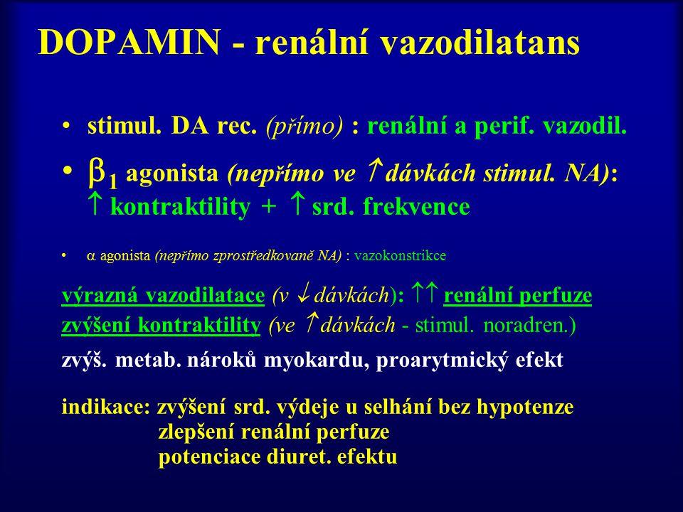 DOPAMIN - renální vazodilatans stimul. DA rec. (p ř ímo) : renální a perif. vazodil.  1 agonista (nep ř ímo ve  dávkách stimul. NA):  kontraktility