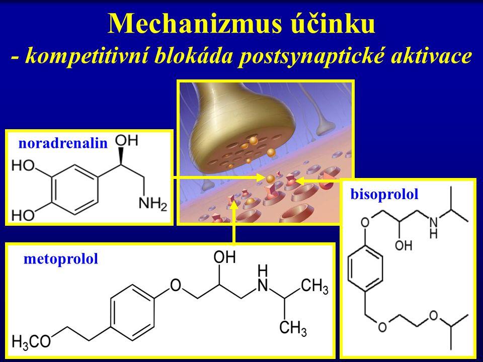 Mechanizmus účinku - kompetitivní blokáda postsynaptické aktivace noradrenalin metoprolol bisoprolol