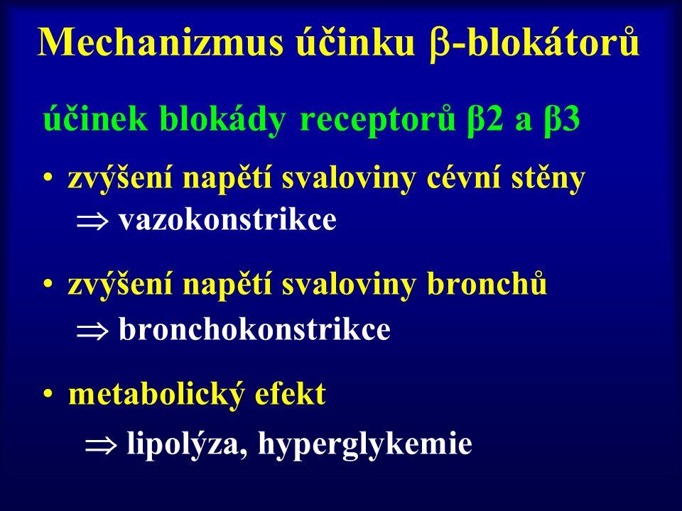 Mechanizmus účinku  -blokátorů účinek blokády receptorů β2 a β3 zvýšení napětí svaloviny cévní stěny  vazokonstrikce zvýšení napětí svaloviny bronchů  bronchokonstrikce metabolický efekt  lipolýza, hyperglykemie
