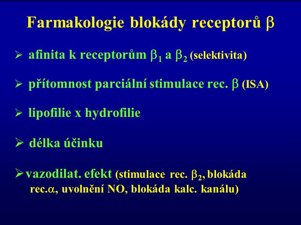 Farmakologie blokády receptorů   afinita k receptorům  1 a  2 (selektivita)  přítomnost parciální stimulace rec.