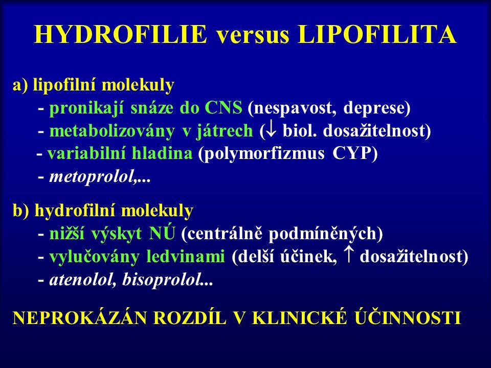HYDROFILIE versus LIPOFILITA a) lipofilní molekuly - pronikají snáze do CNS (nespavost, deprese) - metabolizovány v játrech (  biol. dosažitelnost) -