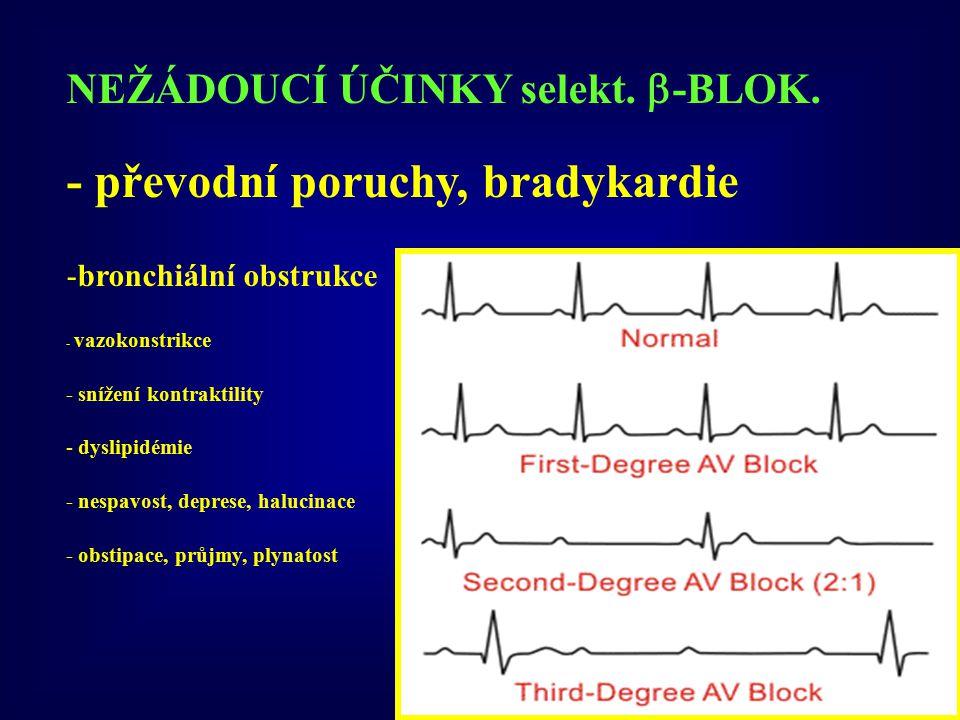 NEŽÁDOUCÍ ÚČINKY selekt.  -BLOK. - převodní poruchy, bradykardie -bronchiální obstrukce - vazokonstrikce - snížení kontraktility - dyslipidémie - nes