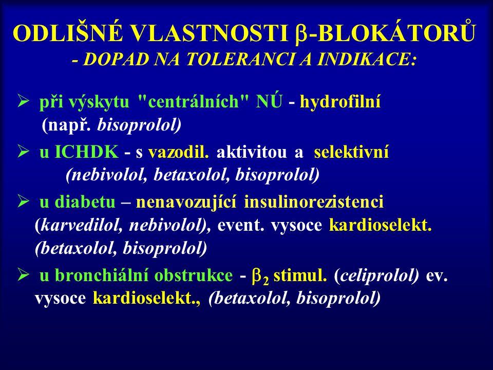 ODLIŠNÉ VLASTNOSTI  -BLOKÁTORŮ - DOPAD NA TOLERANCI A INDIKACE:  při výskytu centrálních NÚ - hydrofilní (např.