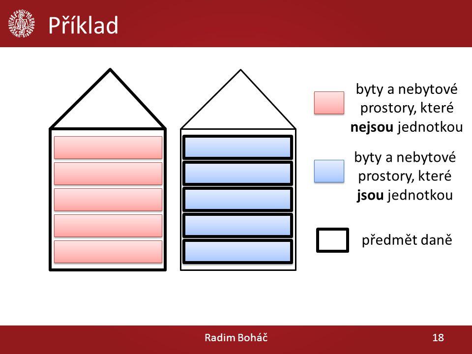 Příklad Radim Boháč18 byty a nebytové prostory, které nejsou jednotkou byty a nebytové prostory, které jsou jednotkou předmět daně