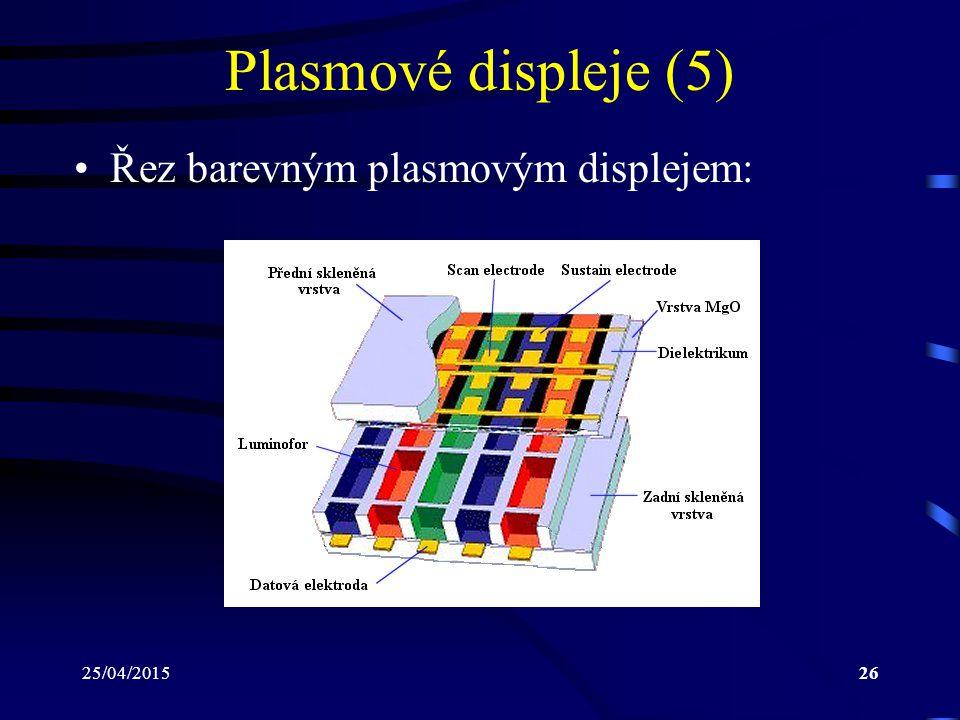 25/04/201526 Plasmové displeje (5) Řez barevným plasmovým displejem: