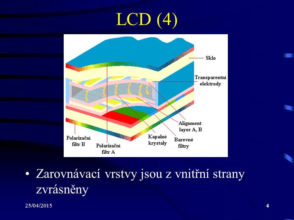 25/04/20154 LCD (4) Zarovnávací vrstvy jsou z vnitřní strany zvrásněny