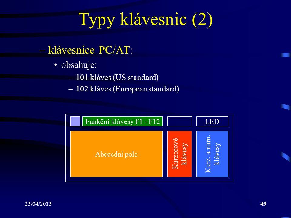 25/04/201549 Typy klávesnic (2) –klávesnice PC/AT: obsahuje: –101 kláves (US standard) –102 kláves (European standard) Funkční klávesy F1 - F12 Kurz.