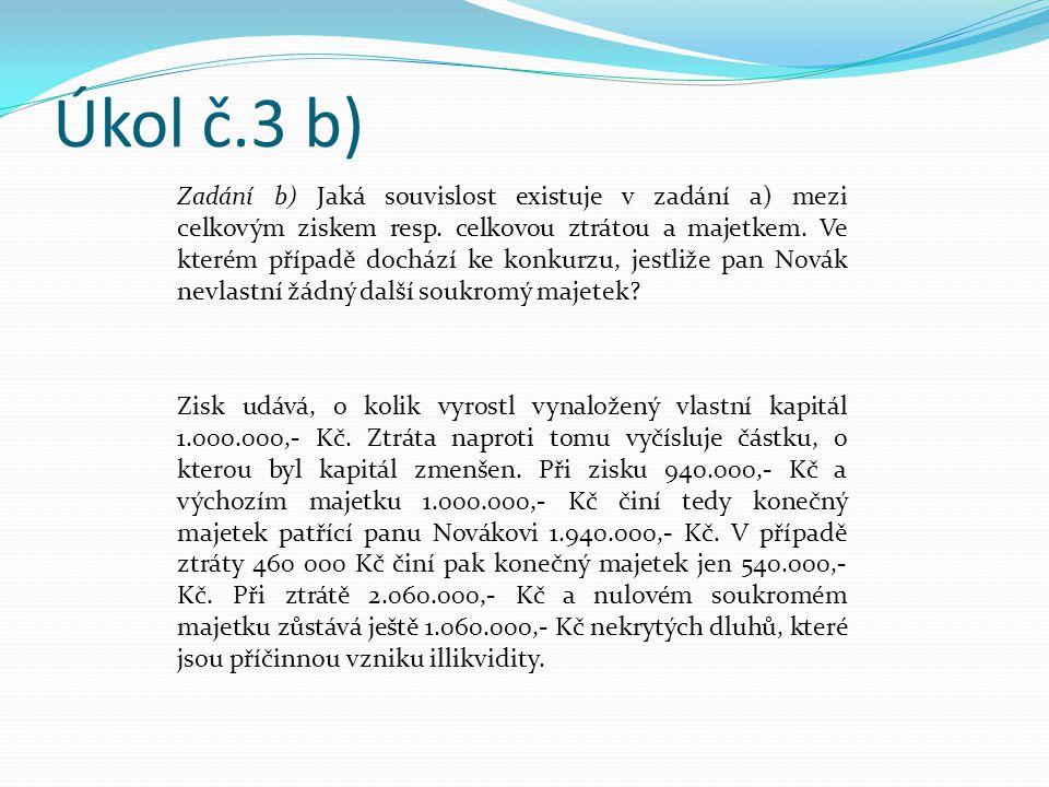Úkol č.3 b) Zadání b) Jaká souvislost existuje v zadání a) mezi celkovým ziskem resp. celkovou ztrátou a majetkem. Ve kterém případě dochází ke konkur