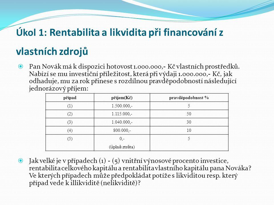 Úkol 1: Rentabilita a likvidita při financování z vlastních zdrojů  Pan Novák má k dispozici hotovost 1.000.000,- Kč vlastních prostředků. Nabízí se
