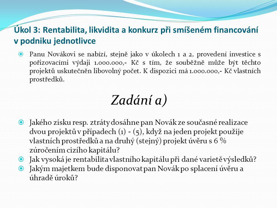 Úkol 3: Rentabilita, likvidita a konkurz při smíšeném financování v podniku jednotlivce  Panu Novákovi se nabízí, stejně jako v úkolech 1 a 2, proved