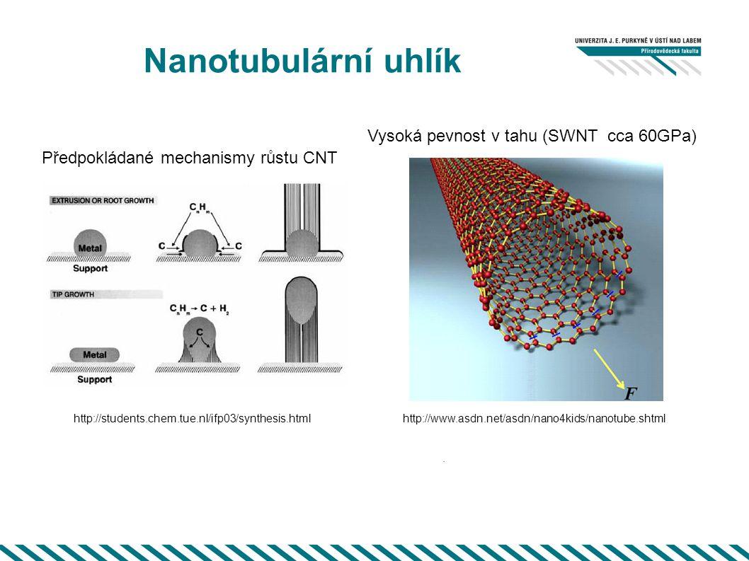 Nanotubulární uhlík. Vysoká pevnost v tahu (SWNT cca 60GPa) http://students.chem.tue.nl/ifp03/synthesis.html Předpokládané mechanismy růstu CNT http:/