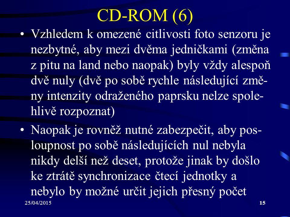 25/04/201515 CD-ROM (6) Vzhledem k omezené citlivosti foto senzoru je nezbytné, aby mezi dvěma jedničkami (změna z pitu na land nebo naopak) byly vždy