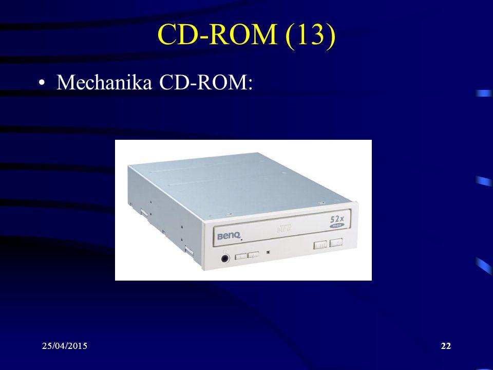 25/04/201522 CD-ROM (13) Mechanika CD-ROM: