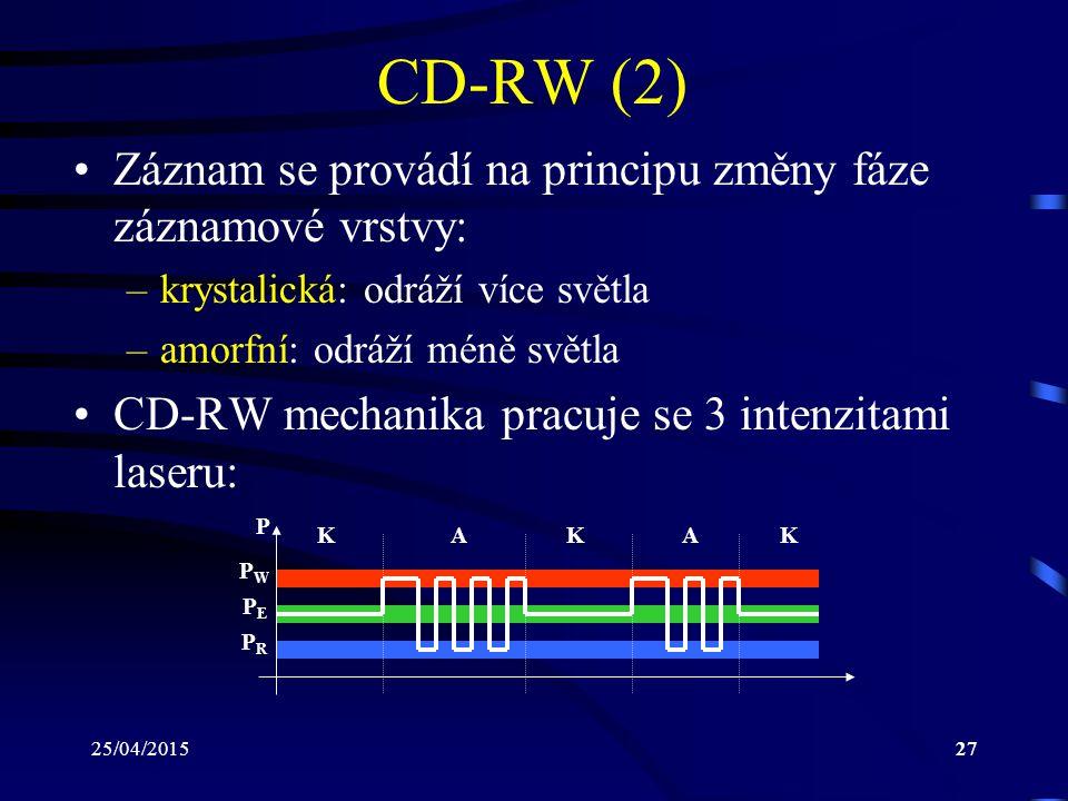 25/04/201527 CD-RW (2) Záznam se provádí na principu změny fáze záznamové vrstvy: –krystalická: odráží více světla –amorfní: odráží méně světla CD-RW