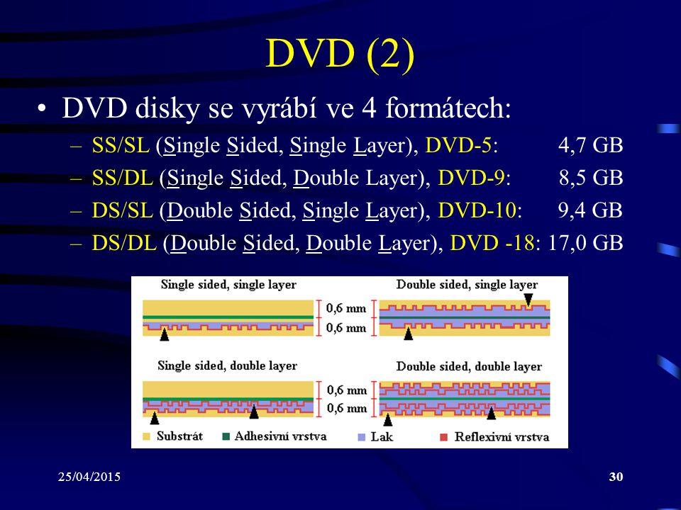 25/04/201530 DVD (2) DVD disky se vyrábí ve 4 formátech: –SS/SL (Single Sided, Single Layer), DVD-5: 4,7 GB –SS/DL (Single Sided, Double Layer), DVD-9