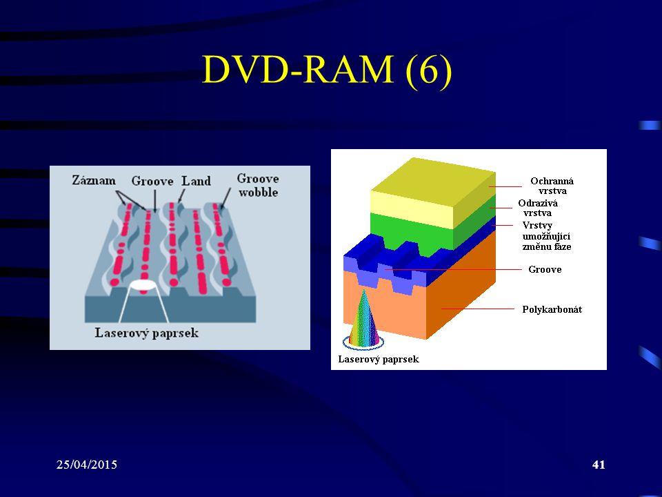 25/04/201541 DVD-RAM (6)