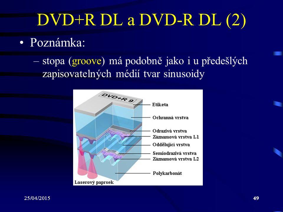 25/04/201549 DVD+R DL a DVD-R DL (2) Poznámka: –stopa (groove) má podobně jako i u předešlých zapisovatelných médií tvar sinusoidy