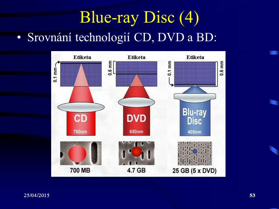 25/04/201553 Blue-ray Disc (4) Srovnání technologií CD, DVD a BD: