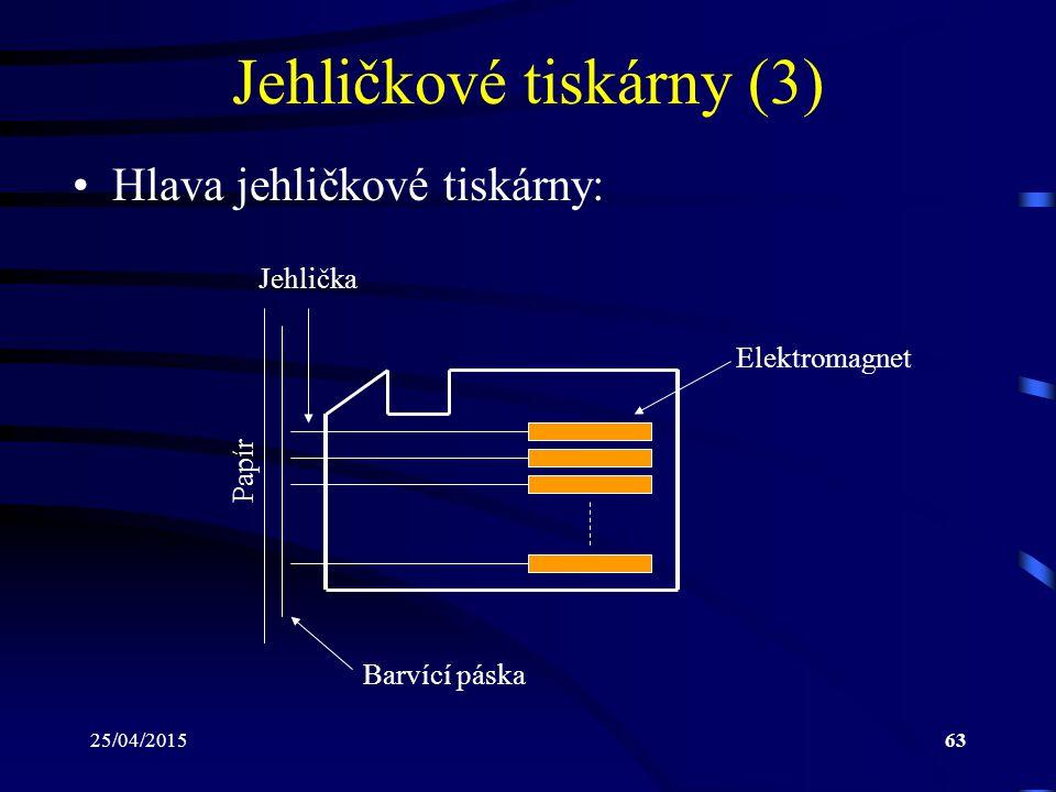 25/04/201563 Jehličkové tiskárny (3) Hlava jehličkové tiskárny: Barvící páska Elektromagnet Jehlička Papír
