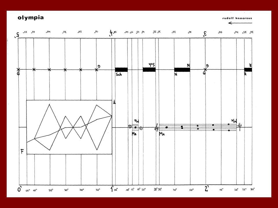 Pokus o systém Grafika jako hudební text – systém –Jiný systém znaků Anestis Logothetis - Styx Grafika jako aleatorická náznaková notace –Melodie –Intonace –Umístění ve skladbě –Barva Hudební grafika Grafické prvky v klasické notaci