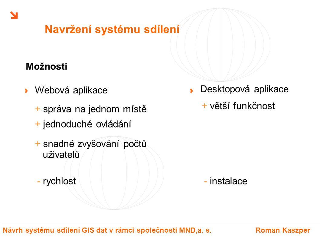 Navržení systému sdílení Webová aplikace + správa na jednom místě Desktopová aplikace Možnosti Návrh systému sdílení GIS dat v rámci společnosti MND,a