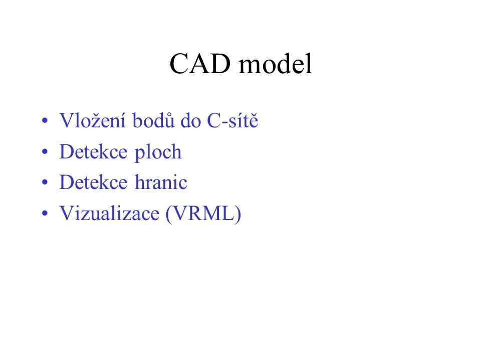 CAD model Vložení bodů do C-sítě Detekce ploch Detekce hranic Vizualizace (VRML)