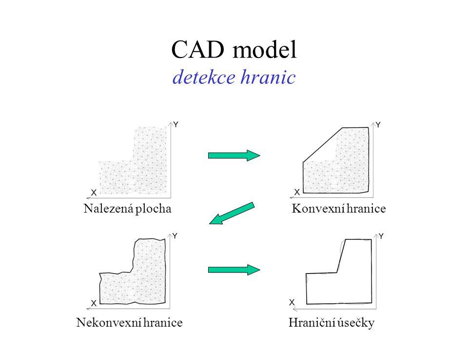 CAD model detekce hranic Nalezená plochaKonvexní hranice Hraniční úsečkyNekonvexní hranice