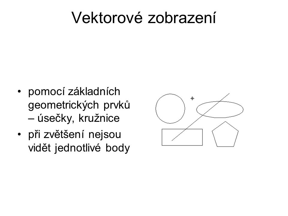 Vektorové zobrazení pomocí základních geometrických prvků – úsečky, kružnice při zvětšení nejsou vidět jednotlivé body