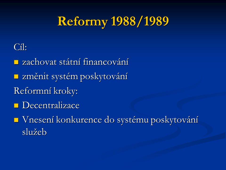 Reformy 1988/1989 Cíl: zachovat státní financování zachovat státní financování změnit systém poskytování změnit systém poskytování Reformní kroky: Dec