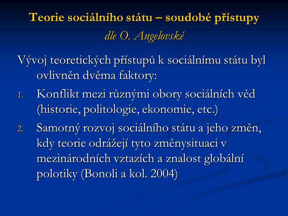 Teorie sociálního státu – soudobé přístupy dle O. Angelovské Vývoj teoretických přístupů k sociálnímu státu byl ovlivněn dvěma faktory: 1. Konflikt me