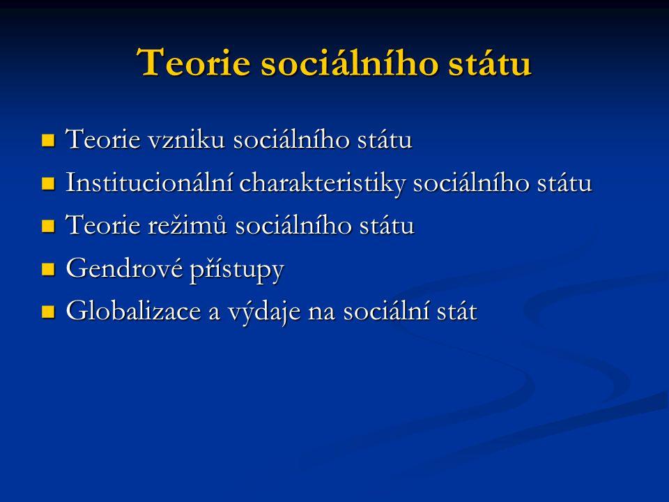 Teorie sociálního státu Teorie vzniku sociálního státu Teorie vzniku sociálního státu Institucionální charakteristiky sociálního státu Institucionální