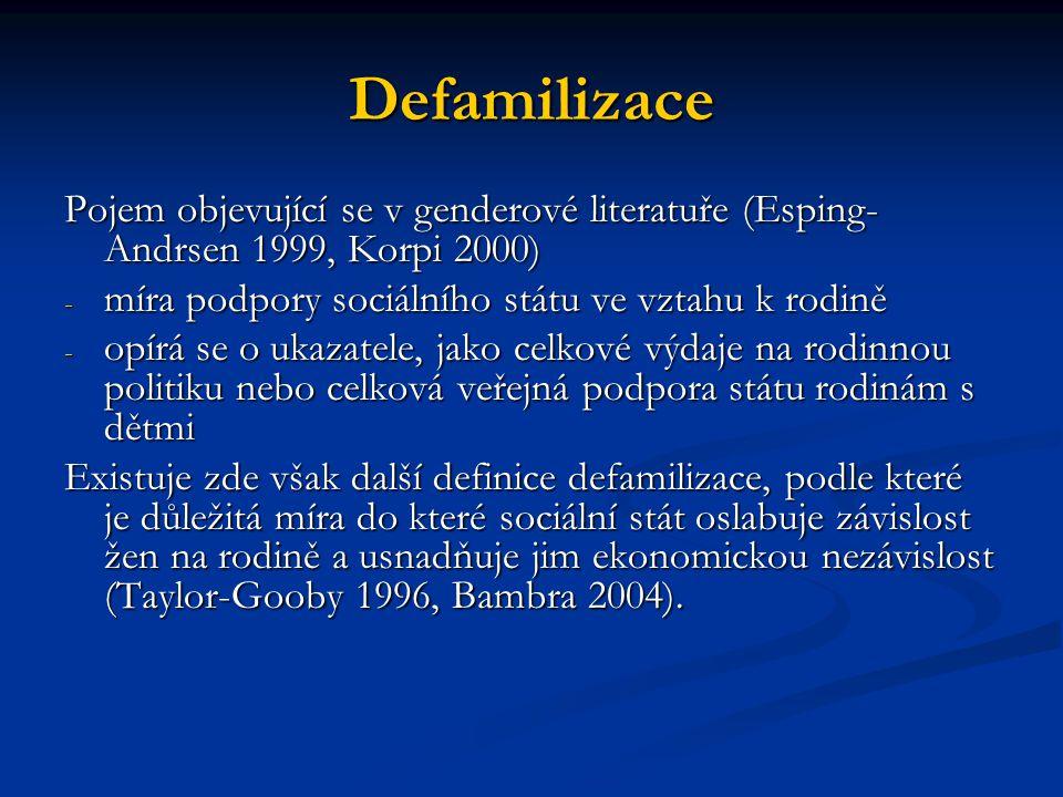 Defamilizace Pojem objevující se v genderové literatuře (Esping- Andrsen 1999, Korpi 2000) - míra podpory sociálního státu ve vztahu k rodině - opírá