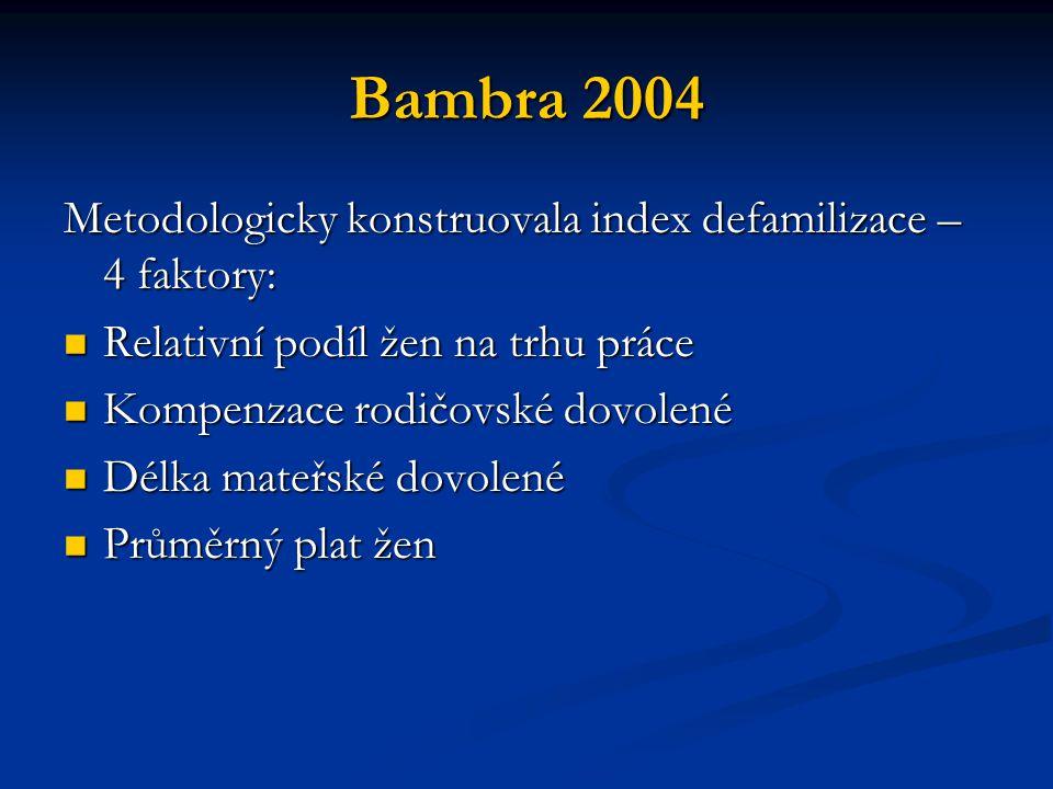 Bambra 2004 Metodologicky konstruovala index defamilizace – 4 faktory: Relativní podíl žen na trhu práce Relativní podíl žen na trhu práce Kompenzace