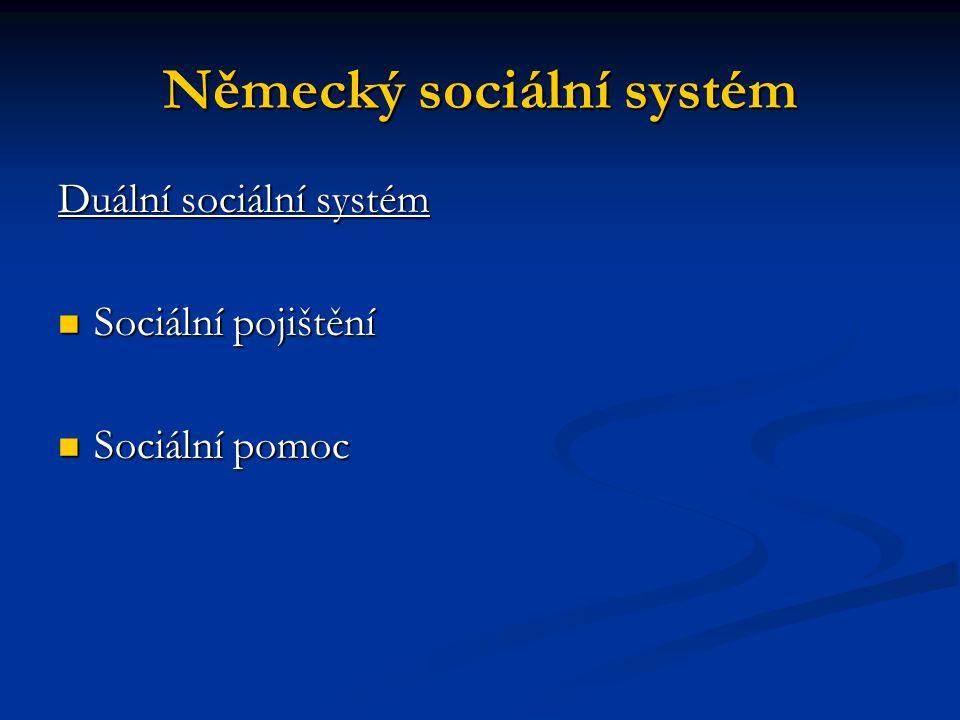 Německý sociální systém Duální sociální systém Sociální pojištění Sociální pojištění Sociální pomoc Sociální pomoc