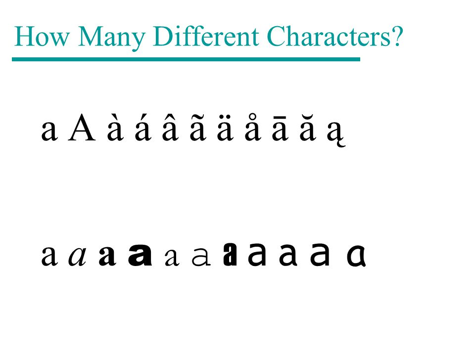 How Many Different Characters? a A à á â ã ä å ā ă ą a a a a a a a a a a a