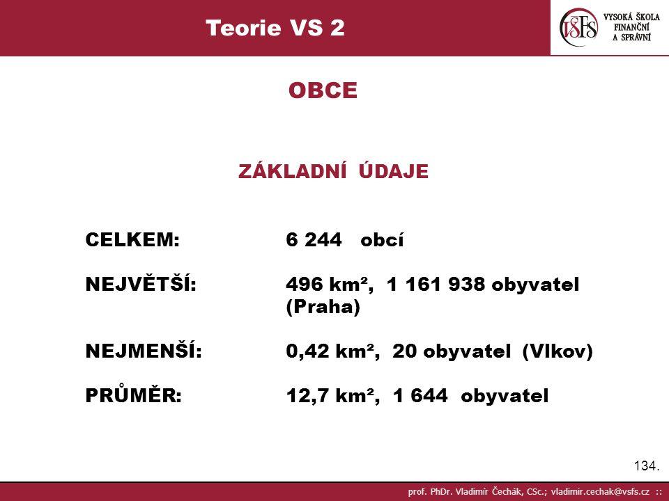 134. prof. PhDr. Vladimír Čechák, CSc.; vladimir.cechak@vsfs.cz :: Teorie VS 2 OBCE ZÁKLADNÍ ÚDAJE CELKEM:6 244 obcí NEJVĚTŠÍ:496 km², 1 161 938 obyva